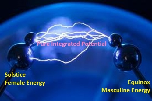 arcing energy